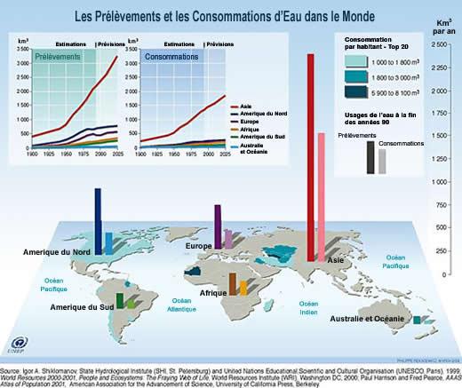 Ressource en eau, gouvernance mondiale et sécurité dans -> NOTIONS D'ECOLOGIE image0013
