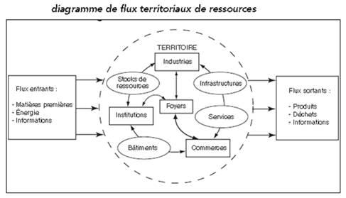 image002 dans Ecosystemique